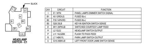 dodge dakota headlight switch wiring diagram wiring