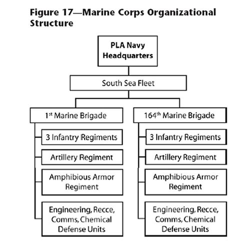 section 47 assault sentencing guidelines marine corps unit structure marine world