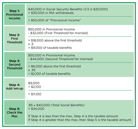 Social Security Benefit Calculation Spreadsheet by Irs Social Security Worksheet Lesupercoin Printables