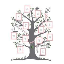 arbol genealogico para rellenar