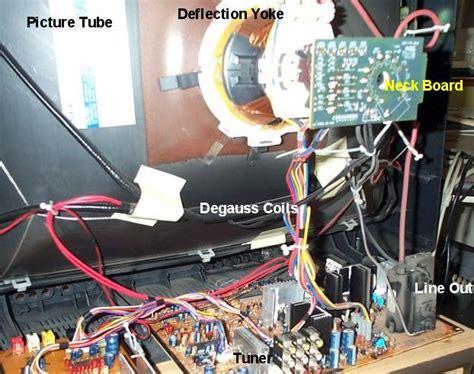 transistor warna tv lg transistor warna tv lg 28 images lg electronics signature oled65g6p flat 65 inch 4k ultra hd