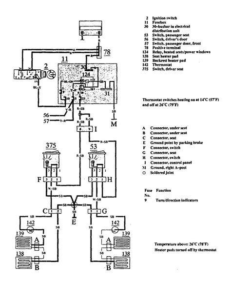 volvo 940 wiring diagram 1997 29 wiring diagram images