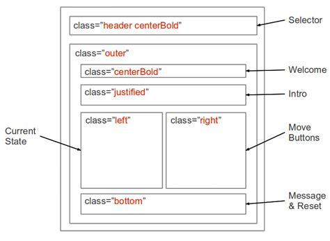 html layout manager jquery jquery