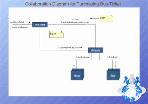 workflow uml visio flow diagram visio get free image about wiring diagram