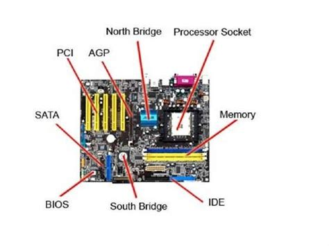 which does the ton go in diagram how does a motherboard work quora