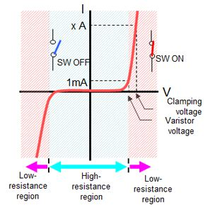 if the voltage across a resistor doubled its resistance will if the voltage across a resistor doubled its resistance will 28 images in the circuit shown