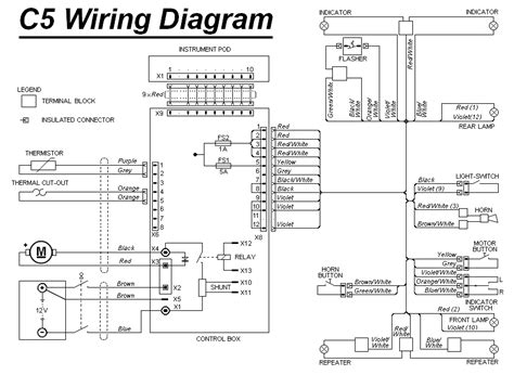 c5 wire diagram 15 wiring diagram images wiring