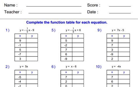 Function Table Worksheets 8th Grade by Math Resources For 8th Grade 8th Grade Math Resources