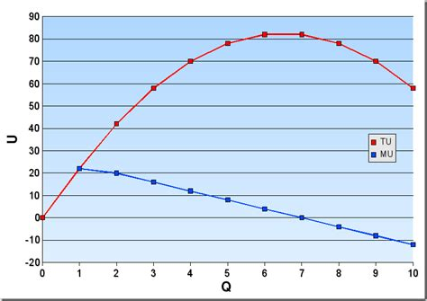 economics law of diminishing marginal economic law of diminishing marginal utility