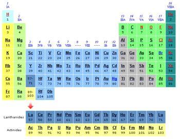 br tavola periodica tabela qu 237 mica peri 243 dica elementos quimicos freewords