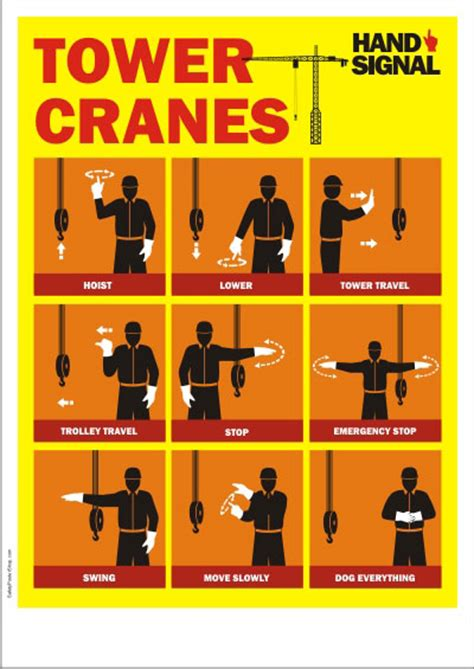 hand signal posters safety poster shop