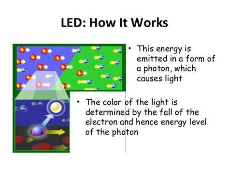 light emitting diode how does it work led diode how it works 28 images light emitting diode led light emitting diodes how do