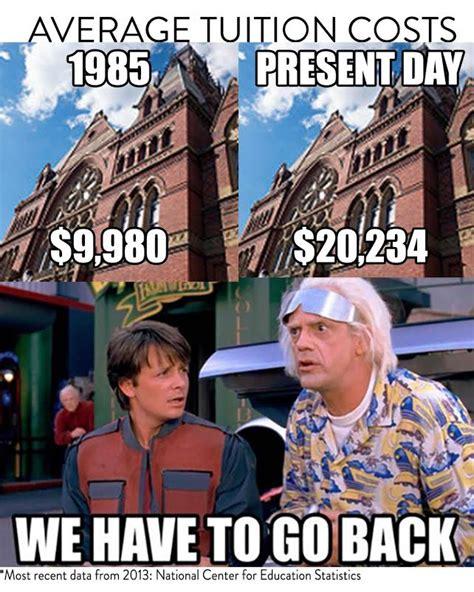 Back To The Future Meme - quot back to the future quot meme nails tuition cost absurdity