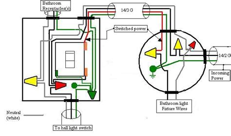 excellent wiring a new light images electrical circuit