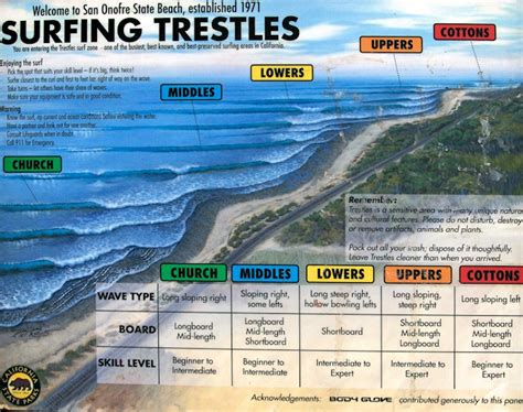southern california surf map surfing lower trestles the of southern california