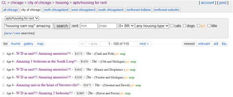 Apartment Search Craigslist State Properties Amazing Craigslist Apartment Spam