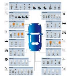 auto beleuchtung auto beleuchtung gl 252 hlen schmidt auto ersatzteile