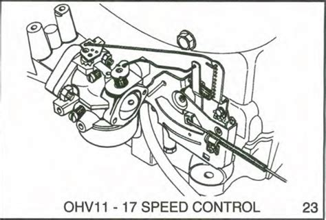 tecumseh governor linkage diagram tecumseh 13 5 hp outdoorking repair forum