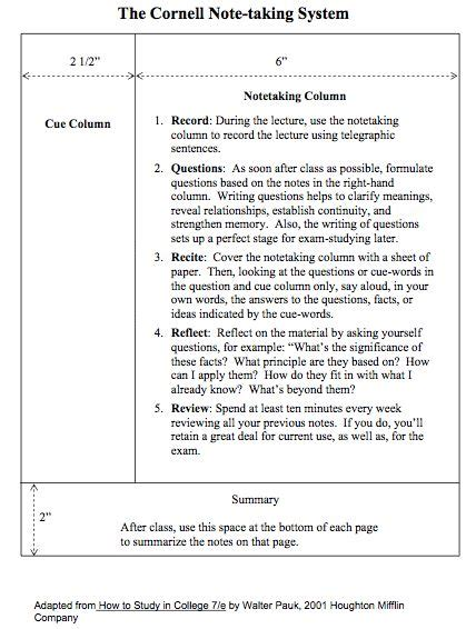 note taking in research paper note taking for research paper powerpoint
