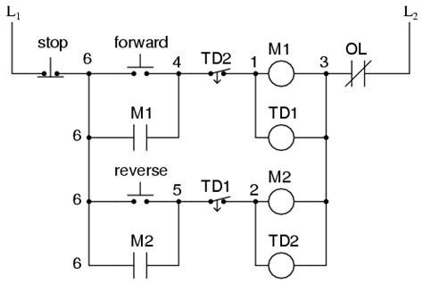 motor circuits ladder logic