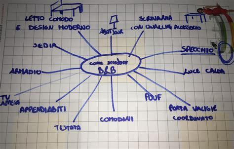 come arredare un b b come arredare un b b