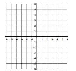 coordinate plane template shenanigans in 6th math