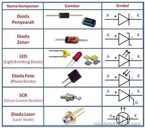 gambar resistor transistor dioda jenis jenis komponen elektronika fungsi dan simbol just and be smart