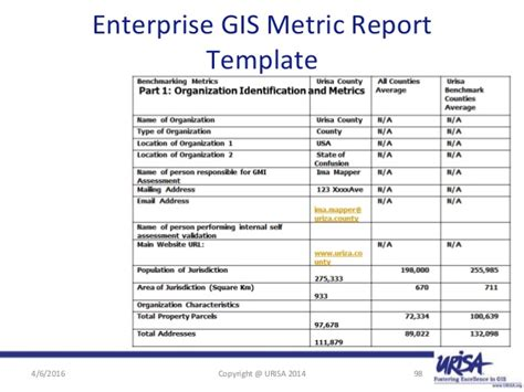 capability report template the gis capability maturity model maximize benefits from