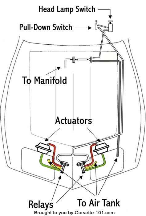 1974 corvette headlight vacuum diagram 1971 vacuum diagrams corvetteforum chevrolet
