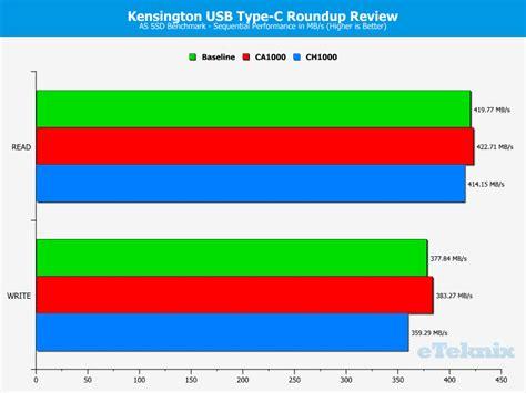 Usb Hub Incus kensington usb type c adapter and hub roundup review eteknix