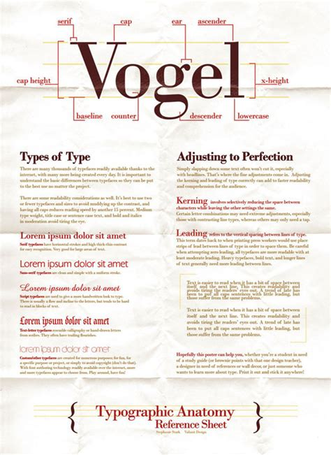 typography anatomy poster typography posters tips best practices and 108 exles