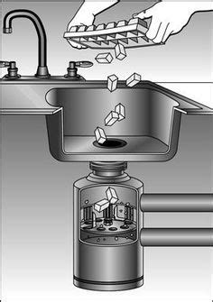 kitchen sink keeps clogging intelligent sink drain scheme image of properly