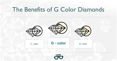 color g what g color stands for ask professionals