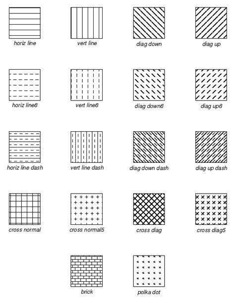 zig zag line pattern revit areafillpatterns grass wiki