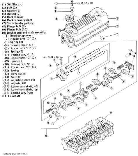 bunker hill security wiring diagram bunker hill security wiring diagram diagram