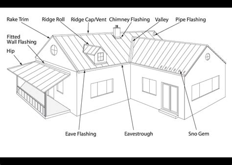 How To Install A Hip Roof Standard Flashings Agway Metals Inc