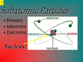 Why Are Protons Neutrons And Electrons Called Subatomic Particles Properties Of Atoms The Periodic Table Ppt