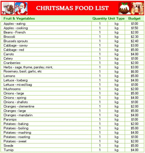 download christmas food grocery list