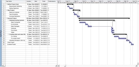 Cauti Research Paper by And Dissertation Help Gantt Chart