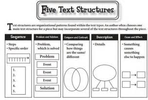 Five text structures of informational text and the types of graphic