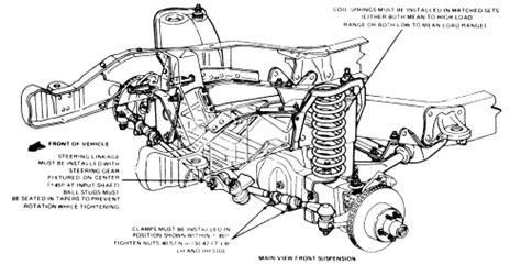 1996 ford ranger front suspension diagram 99 ford explorer front end diagram 99 free engine image