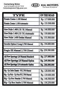 Kia Motors Pricelist Daftar Harga Mobil Kia Cemerlangmotor27