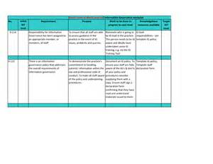 data governance templates best photos of staff work plan template work plan