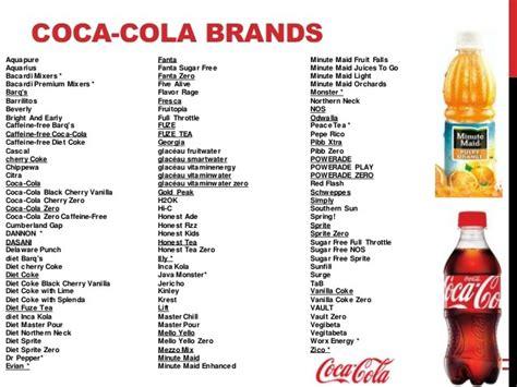 product layout of coca cola coca cola leftistcompanies com
