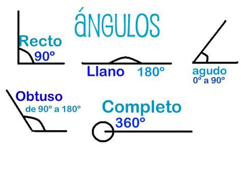 Que Es Un Grado Mba by Geometria Clases De Angulo