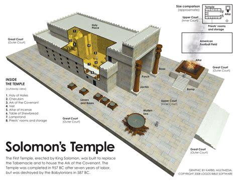 Home Interior Design Books Pdf by Solomon S Temple Noah Begat 3 Sons