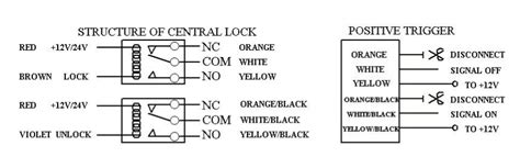 vw transporter t5 central locking wiring diagram