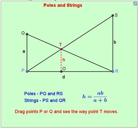 String And Math - poles and strings mathematics
