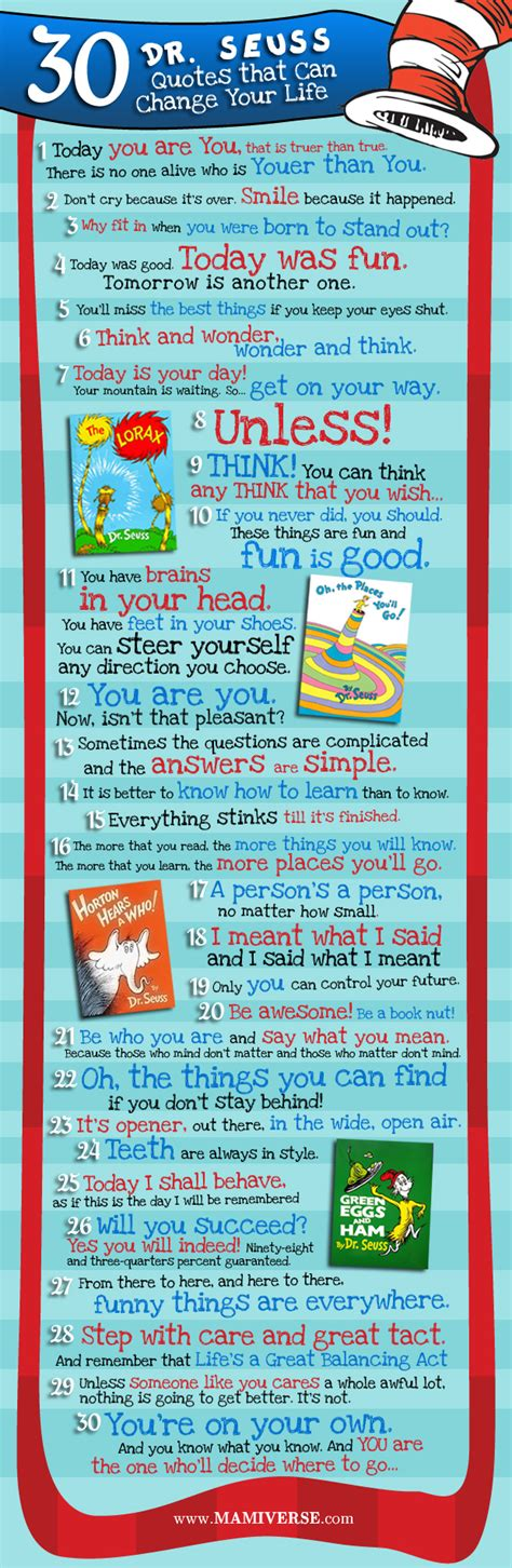 Dr Suess Birthday Quotes Happy Birthday Dr Seuss The Lorax Celebrations