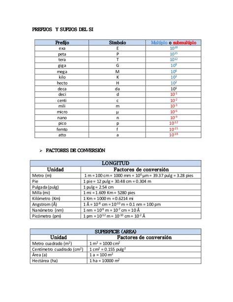 conversion de hertz tablas de factores de conversi 243 n